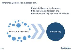 Ketenmanagement samenwerking verbeteren